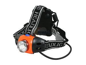 NewEgg Online Code Rosewill LED Headlamp